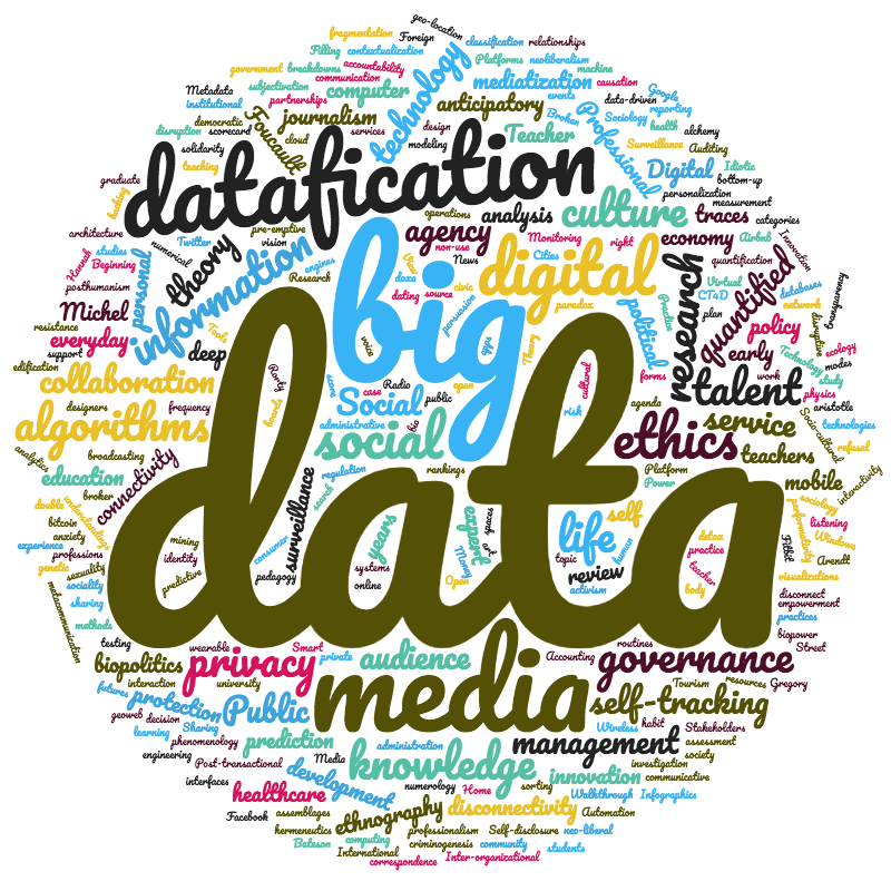 Tag Cloud on Data
